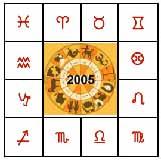 内なる宇宙の潜在力を鑑定【インド占星術 1問】