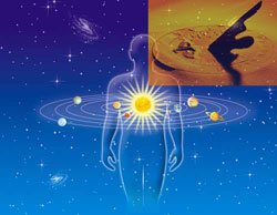 Vedic Astrology is Ancient Science in Modern Technology